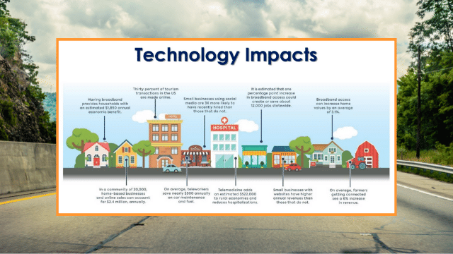 Technology impacts - Buncombe County NC